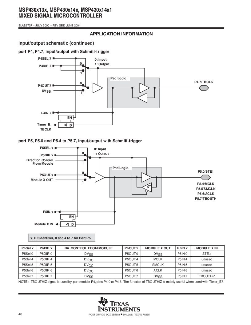 MSP430F147IPMR-KAM ,Texas Instruments厂商,16-Bit Ultra-Low-Power Microcontroller, 32 kB Flash, 1KB RAM, 12 bit ADC, 2 USARTs, HW multiplier 64-LQFP -40 to 85, MSP430F147IPMR-KAM datasheet预览  第48页