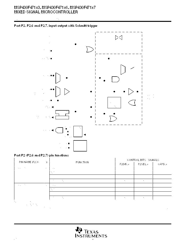 msp430f47197ipz