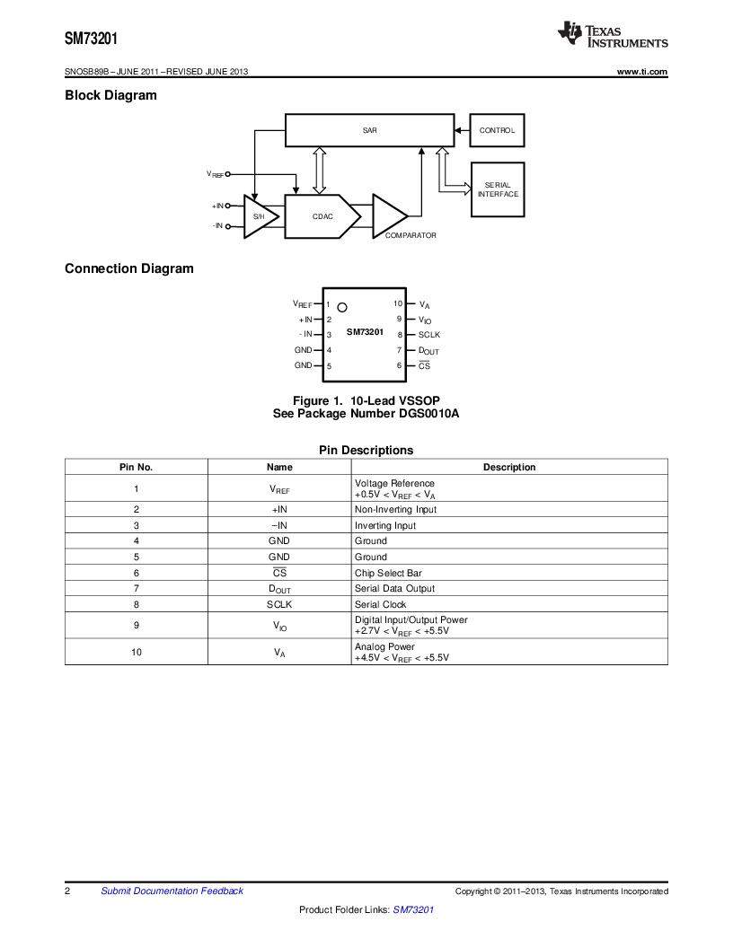 SM73201IMMX/NOPB ,Texas Instruments厂商,IC ADC 16BIT 50/250KSPS 10MSOP, SM73201IMMX/NOPB datasheet预览  第2页