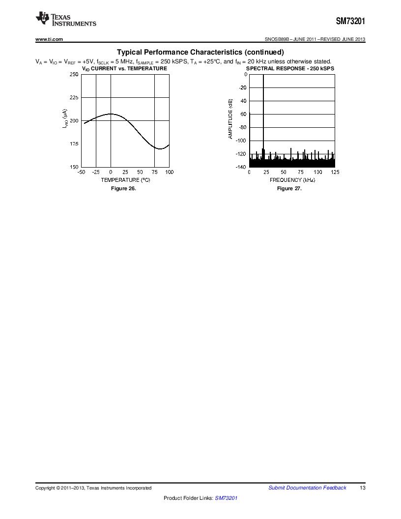 SM73201IMMX/NOPB ,Texas Instruments厂商,IC ADC 16BIT 50/250KSPS 10MSOP, SM73201IMMX/NOPB datasheet预览  第13页