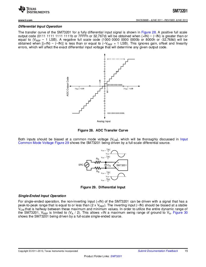 SM73201IMMX/NOPB ,Texas Instruments厂商,IC ADC 16BIT 50/250KSPS 10MSOP, SM73201IMMX/NOPB datasheet预览  第15页
