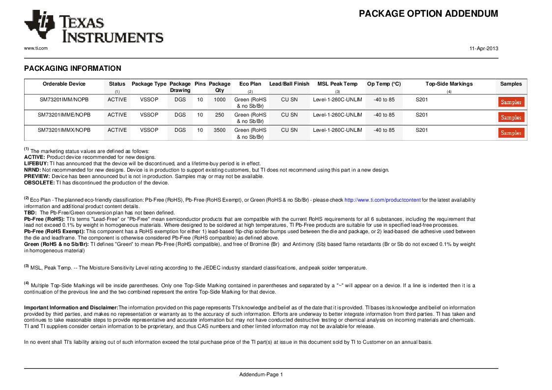 SM73201IMMX/NOPB ,Texas Instruments厂商,IC ADC 16BIT 50/250KSPS 10MSOP, SM73201IMMX/NOPB datasheet预览  第24页