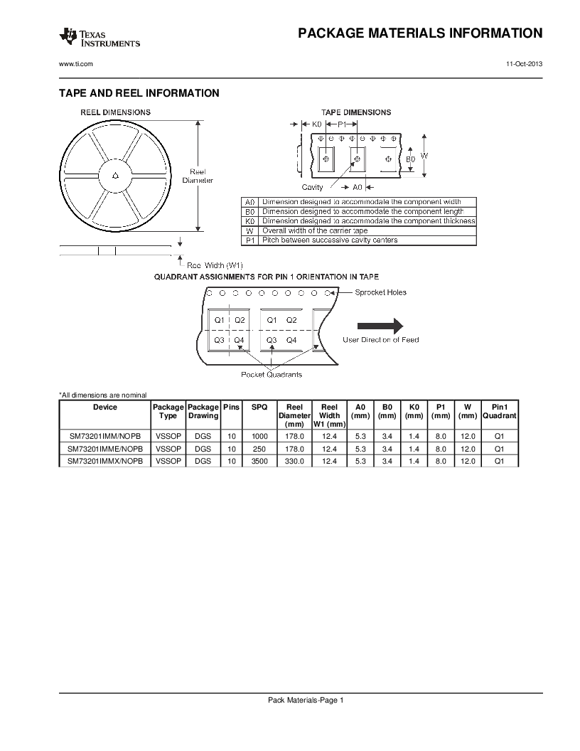 SM73201IMMX/NOPB ,Texas Instruments厂商,IC ADC 16BIT 50/250KSPS 10MSOP, SM73201IMMX/NOPB datasheet预览  第25页
