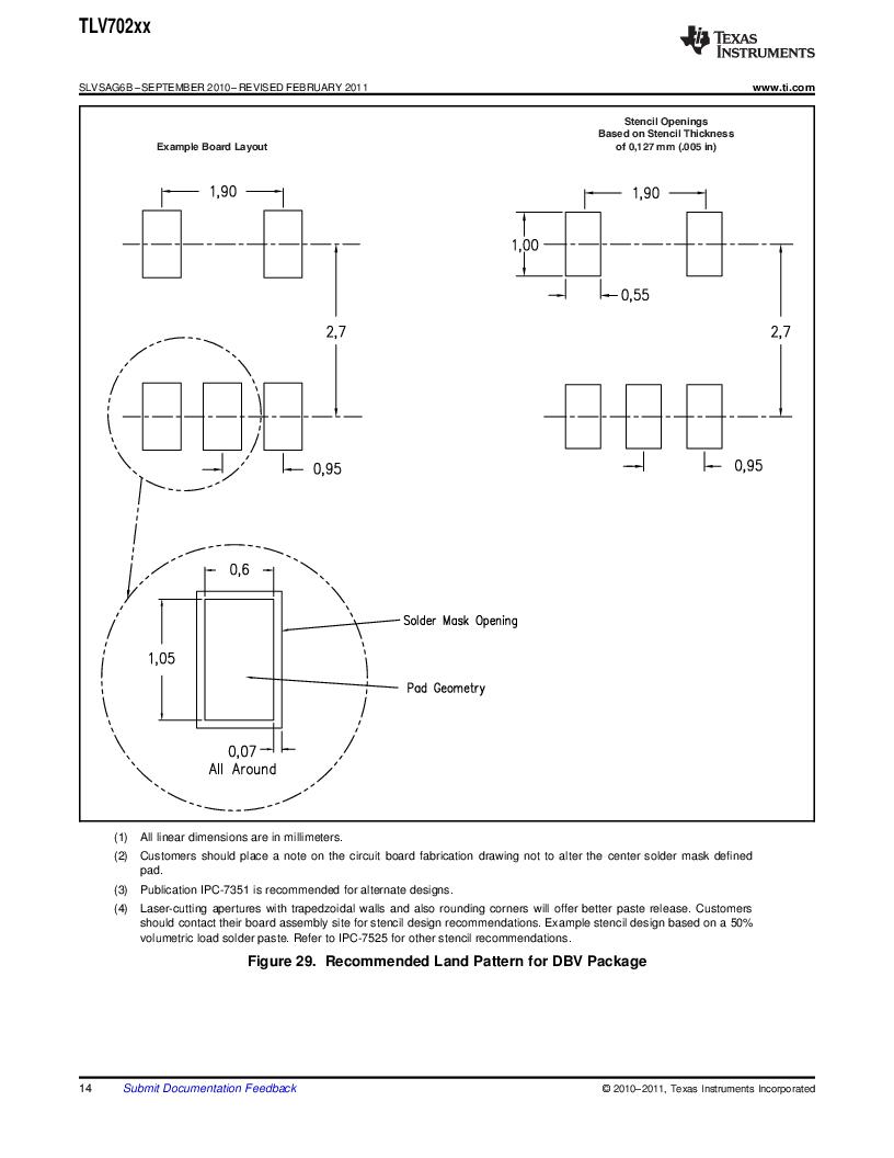 TLV70225DBVR ,Texas Instruments厂商,IC REG LDO 2.5V .3A SOT23-5, TLV70225DBVR datasheet预览  第14页
