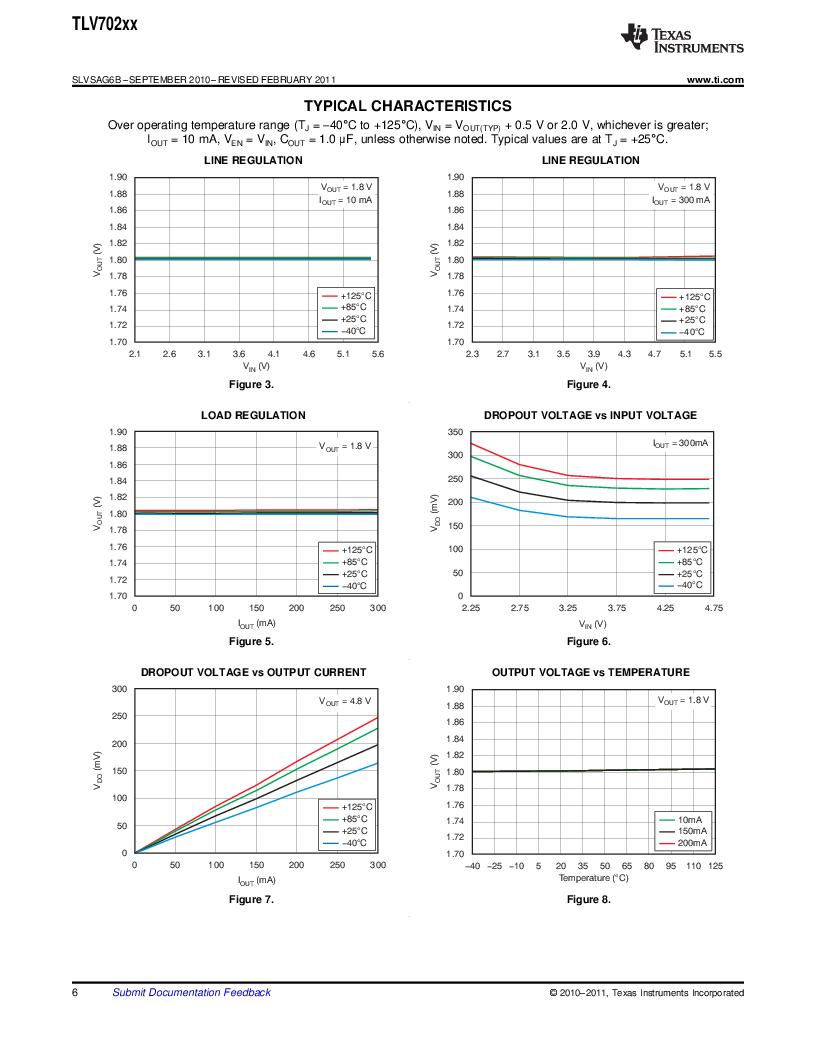 TLV70225DBVR ,Texas Instruments厂商,IC REG LDO 2.5V .3A SOT23-5, TLV70225DBVR datasheet预览  第6页