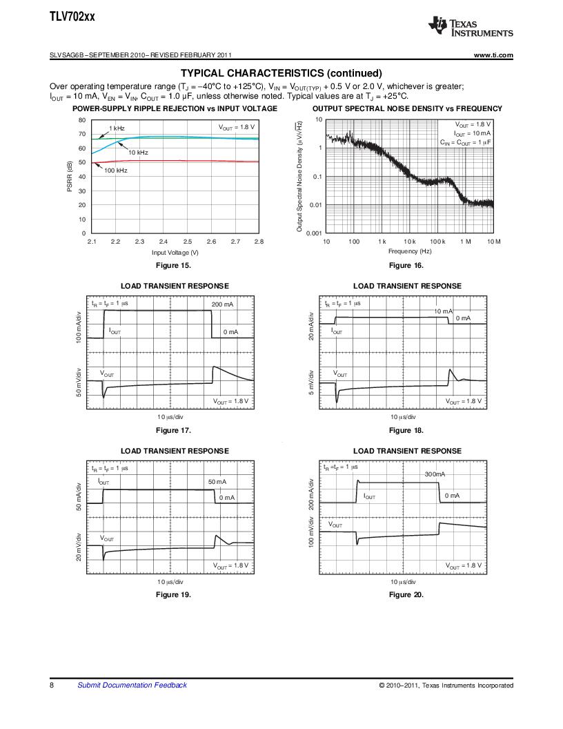 TLV70225DBVR ,Texas Instruments厂商,IC REG LDO 2.5V .3A SOT23-5, TLV70225DBVR datasheet预览  第8页