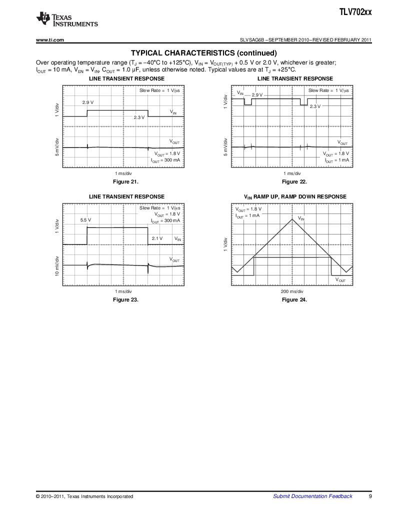 TLV70225DBVR ,Texas Instruments厂商,IC REG LDO 2.5V .3A SOT23-5, TLV70225DBVR datasheet预览  第9页