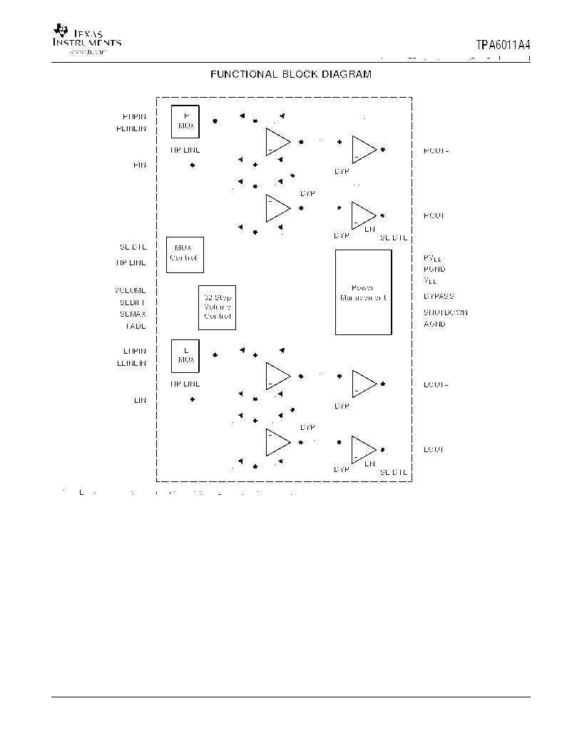tpa6011a4pwprg4