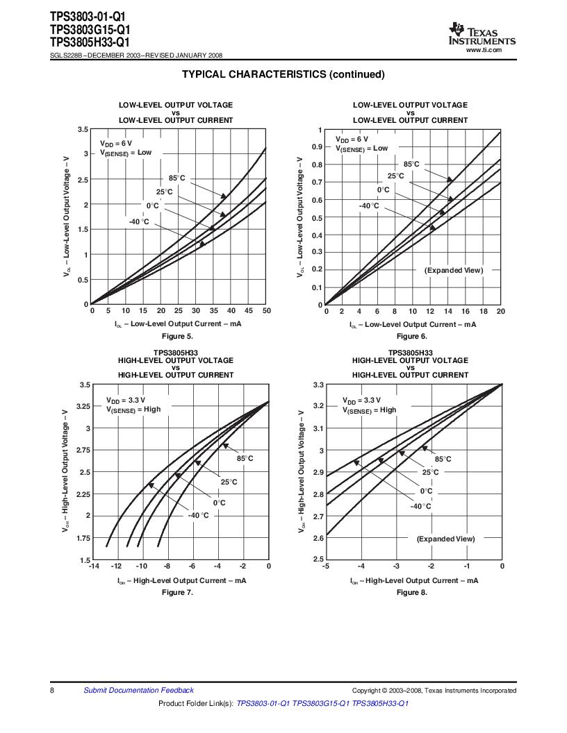 2T05H33QDCKRG4Q ,Texas Instruments厂商,Supervisory Circuits Auto Cat Dual Vltg Detectors, 2T05H33QDCKRG4Q datasheet预览  第8页