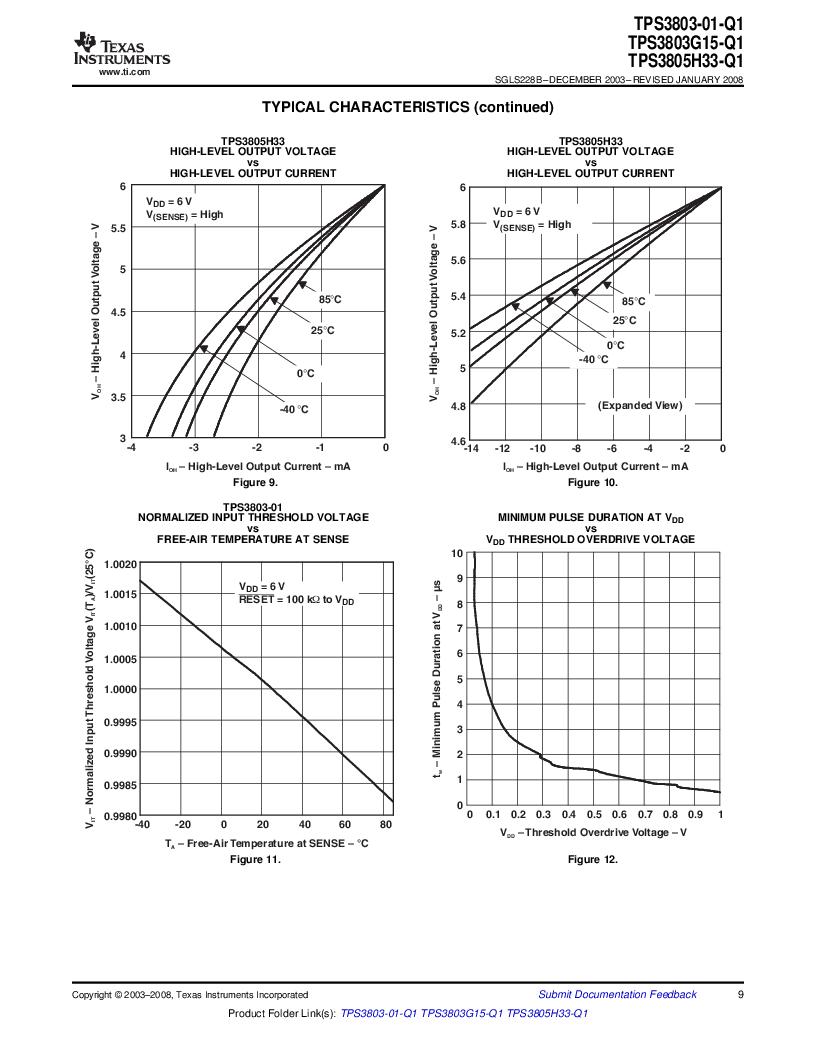 2T05H33QDCKRG4Q ,Texas Instruments厂商,Supervisory Circuits Auto Cat Dual Vltg Detectors, 2T05H33QDCKRG4Q datasheet预览  第9页