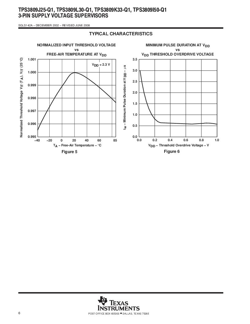 2T09J25QDBVRG4Q ,Texas Instruments厂商,Supervisory Circuits Auto Cat 3-Pin Sply Vltg Sup, 2T09J25QDBVRG4Q datasheet预览  第6页