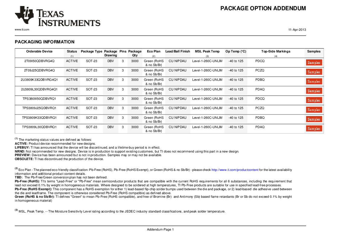 2T09J25QDBVRG4Q ,Texas Instruments厂商,Supervisory Circuits Auto Cat 3-Pin Sply Vltg Sup, 2T09J25QDBVRG4Q datasheet预览  第7页