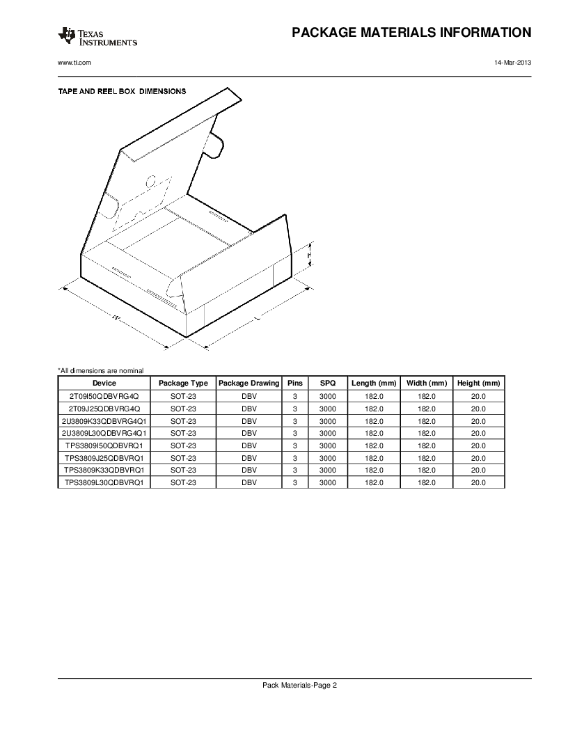 2T09J25QDBVRG4Q ,Texas Instruments厂商,Supervisory Circuits Auto Cat 3-Pin Sply Vltg Sup, 2T09J25QDBVRG4Q datasheet预览  第10页