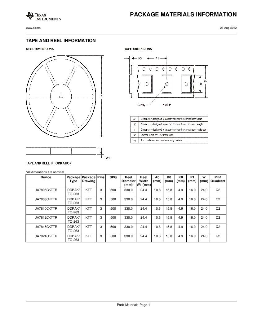 UA7812CKCE3 ,Texas Instruments厂商,Linear Regulators - Standard 12.0V 1500mA, UA7812CKCE3 datasheet预览  第16页