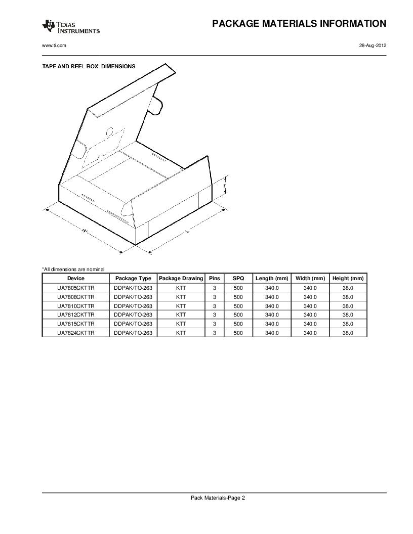 UA7812CKCE3 ,Texas Instruments厂商,Linear Regulators - Standard 12.0V 1500mA, UA7812CKCE3 datasheet预览  第17页