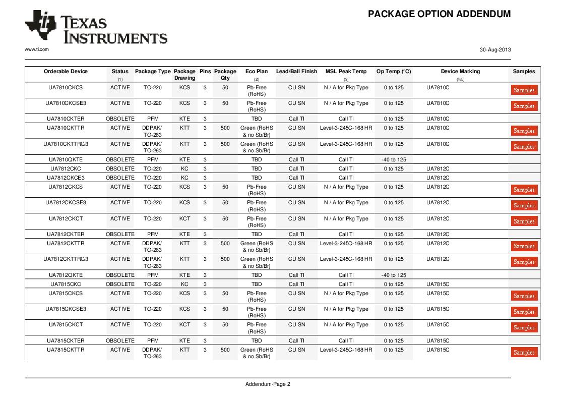 UA7812CKC ,Texas Instruments厂商,3 Pin 1.5A Fixed 12V Positive Voltage Regulator 3-TO-220 0 to 125, UA7812CKC datasheet预览  第13页