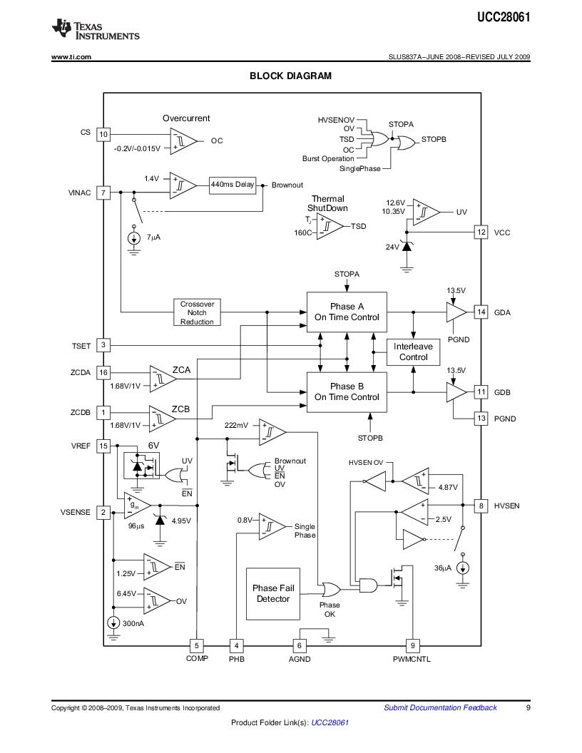 ucc27423电路图