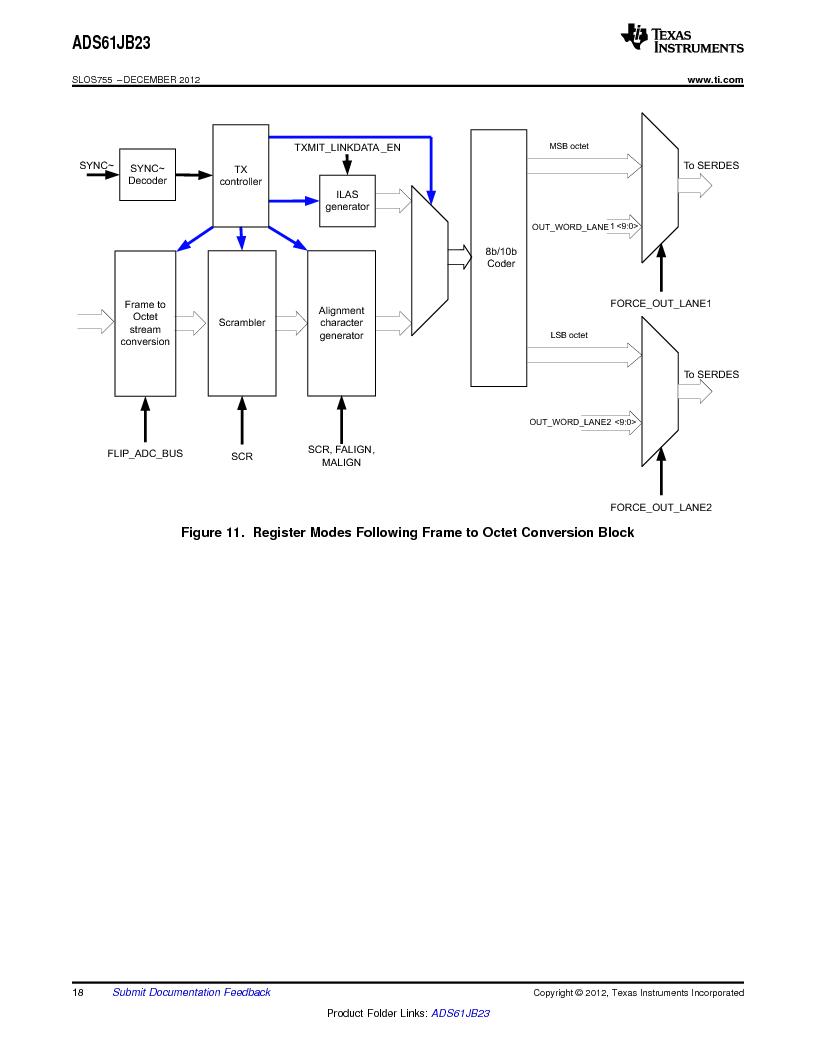 ads1115应用电路