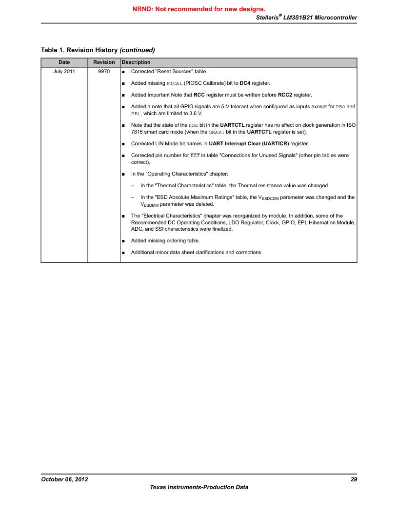 LM3S1B21 ,Texas Instruments厂商,Stellaris LM3S Microcontroller 100-LQFP -40 to 85, LM3S1B21 datasheet预览  第29页