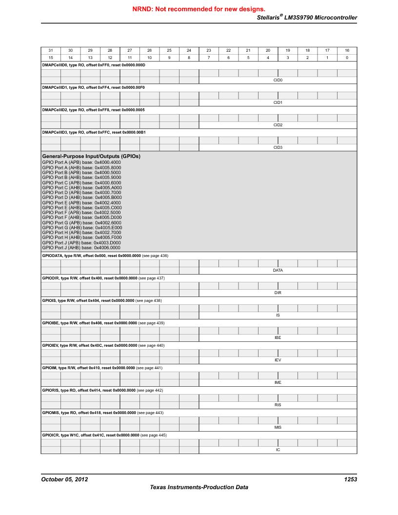 LM3S9790-IQC80-C5T ,Texas Instruments厂商,Stellaris LM3S Microcontroller 100-LQFP -40 to 85, LM3S9790-IQC80-C5T datasheet预览  第1253页