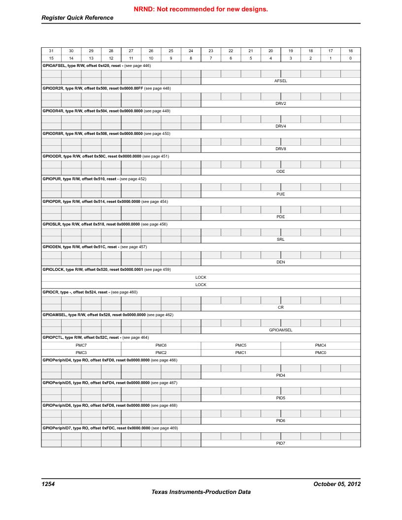 LM3S9790-IQC80-C5T ,Texas Instruments厂商,Stellaris LM3S Microcontroller 100-LQFP -40 to 85, LM3S9790-IQC80-C5T datasheet预览  第1254页