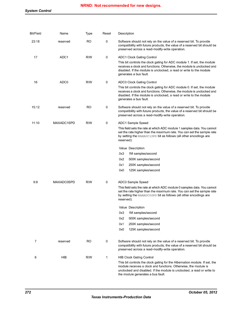 LM3S9790-IQC80-C5T ,Texas Instruments厂商,Stellaris LM3S Microcontroller 100-LQFP -40 to 85, LM3S9790-IQC80-C5T datasheet预览  第272页