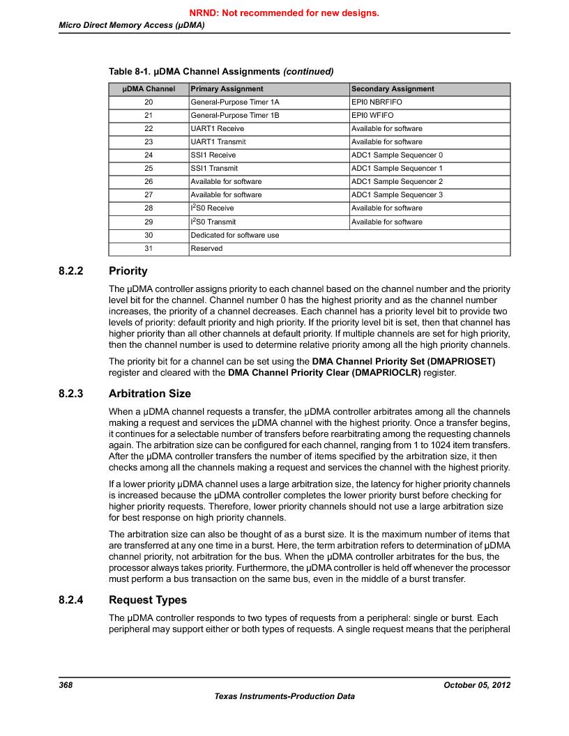 LM3S9790-IQC80-C5T ,Texas Instruments厂商,Stellaris LM3S Microcontroller 100-LQFP -40 to 85, LM3S9790-IQC80-C5T datasheet预览  第368页