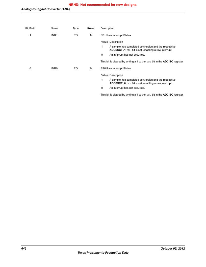 LM3S9790-IQC80-C5T ,Texas Instruments厂商,Stellaris LM3S Microcontroller 100-LQFP -40 to 85, LM3S9790-IQC80-C5T datasheet预览  第646页