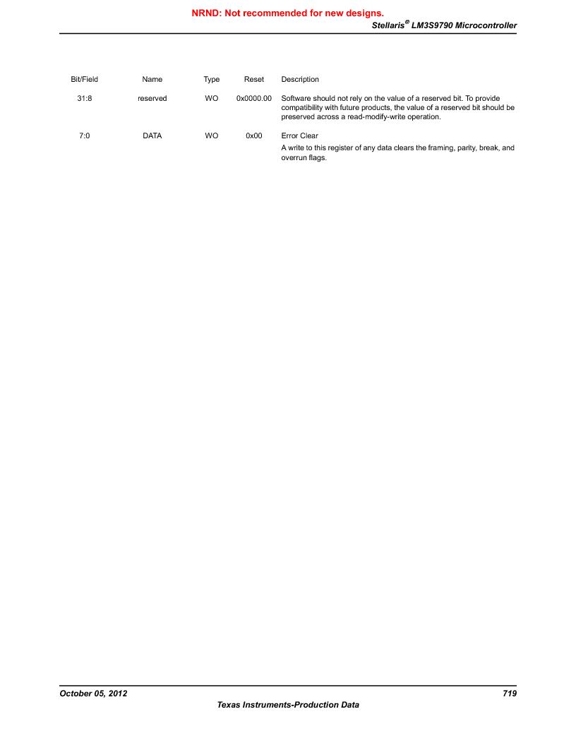 LM3S9790-IQC80-C5T ,Texas Instruments厂商,Stellaris LM3S Microcontroller 100-LQFP -40 to 85, LM3S9790-IQC80-C5T datasheet预览  第719页