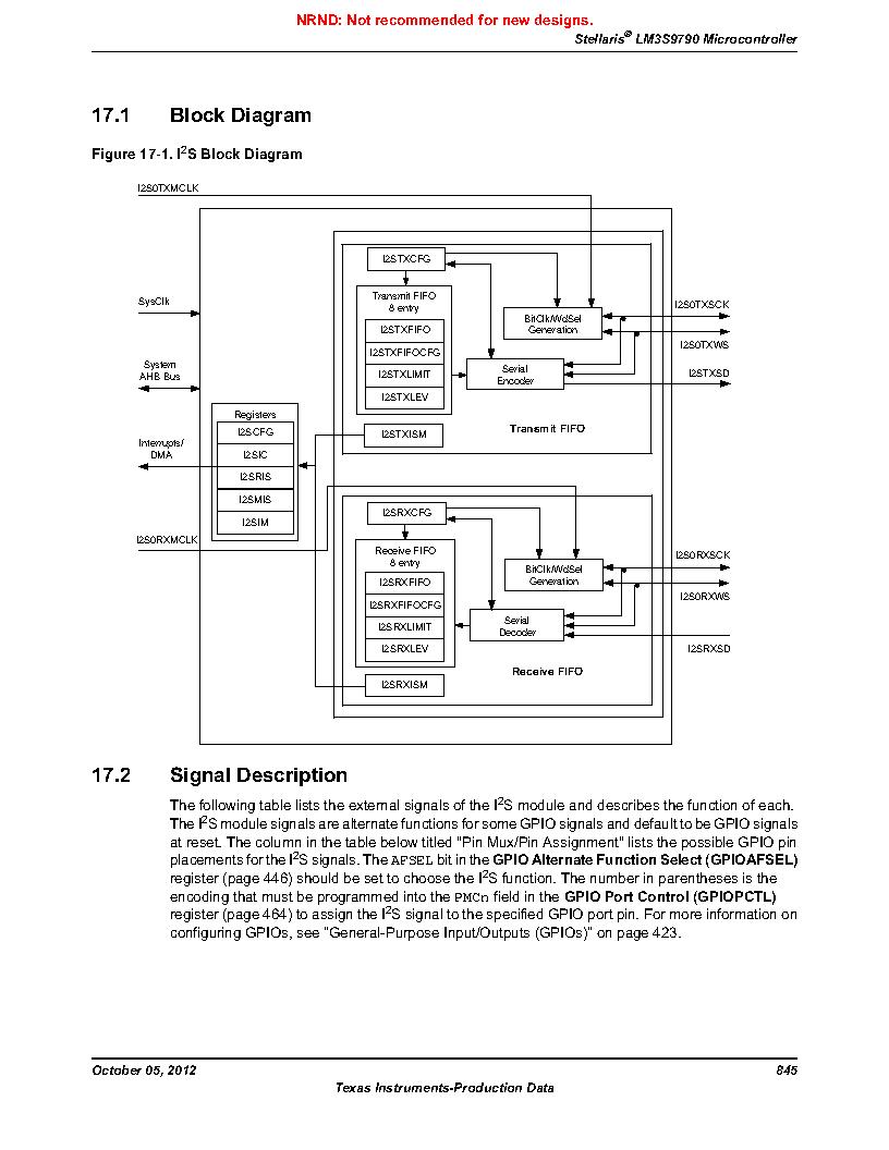 LM3S9790-IQC80-C5T ,Texas Instruments厂商,Stellaris LM3S Microcontroller 100-LQFP -40 to 85, LM3S9790-IQC80-C5T datasheet预览  第845页