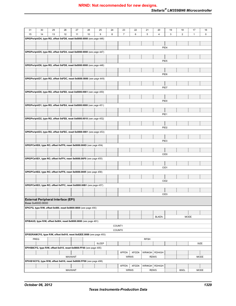 LM3S9BN6-IBZ80-C5 ,Texas Instruments厂商,Stellaris LM3S Microcontroller 108-NFBGA -40 to 85, LM3S9BN6-IBZ80-C5 datasheet预览  第1329页