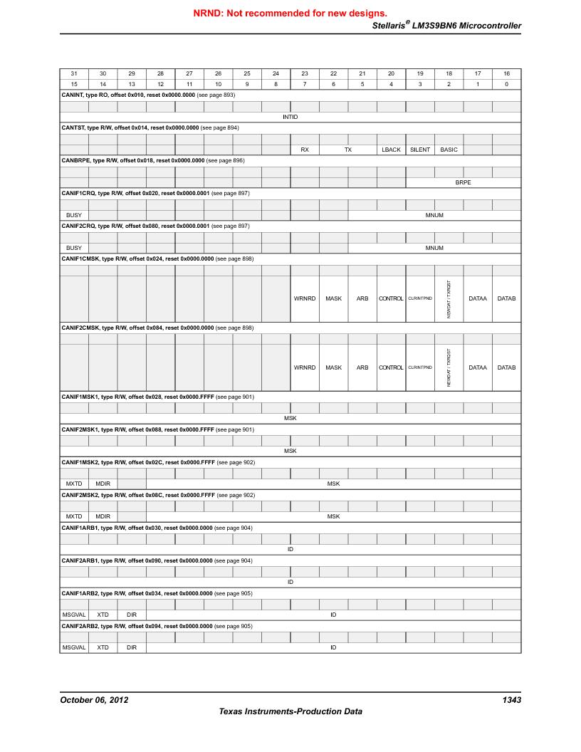 LM3S9BN6-IBZ80-C5 ,Texas Instruments厂商,Stellaris LM3S Microcontroller 108-NFBGA -40 to 85, LM3S9BN6-IBZ80-C5 datasheet预览  第1343页