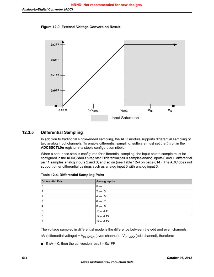 LM3S9BN6-IBZ80-C5 ,Texas Instruments厂商,Stellaris LM3S Microcontroller 108-NFBGA -40 to 85, LM3S9BN6-IBZ80-C5 datasheet预览  第614页