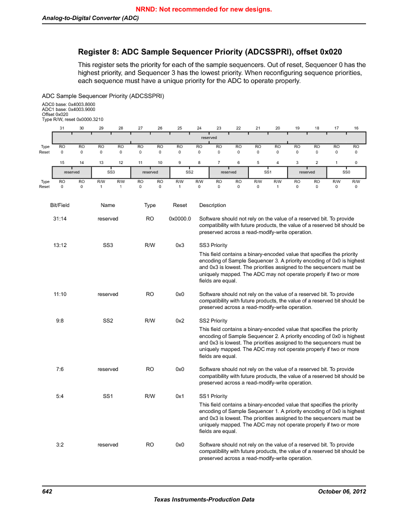 LM3S9BN6-IBZ80-C5 ,Texas Instruments厂商,Stellaris LM3S Microcontroller 108-NFBGA -40 to 85, LM3S9BN6-IBZ80-C5 datasheet预览  第642页