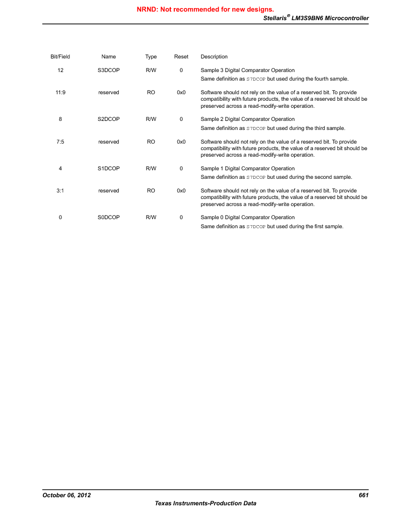LM3S9BN6-IBZ80-C5 ,Texas Instruments厂商,Stellaris LM3S Microcontroller 108-NFBGA -40 to 85, LM3S9BN6-IBZ80-C5 datasheet预览  第661页