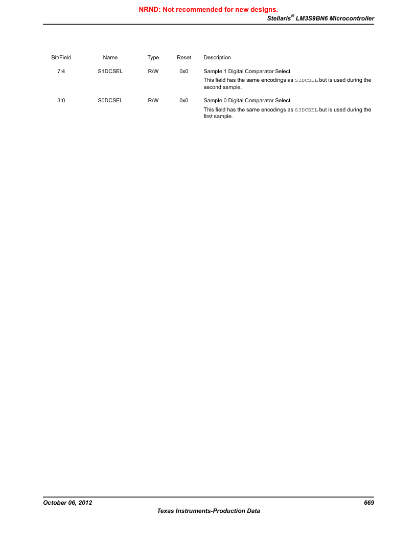 LM3S9BN6-IBZ80-C5 ,Texas Instruments厂商,Stellaris LM3S Microcontroller 108-NFBGA -40 to 85, LM3S9BN6-IBZ80-C5 datasheet预览  第669页