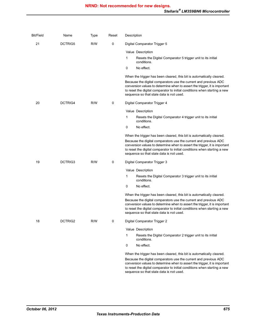 LM3S9BN6-IBZ80-C5 ,Texas Instruments厂商,Stellaris LM3S Microcontroller 108-NFBGA -40 to 85, LM3S9BN6-IBZ80-C5 datasheet预览  第675页