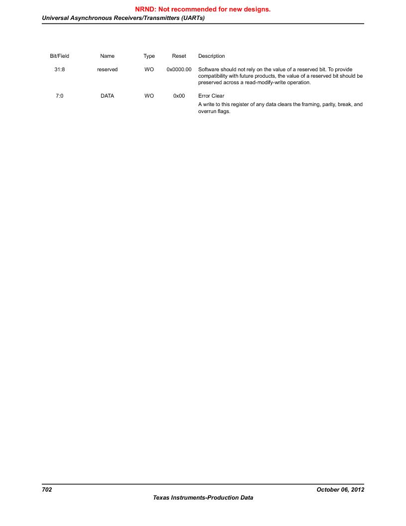 LM3S9BN6-IBZ80-C5 ,Texas Instruments厂商,Stellaris LM3S Microcontroller 108-NFBGA -40 to 85, LM3S9BN6-IBZ80-C5 datasheet预览  第702页