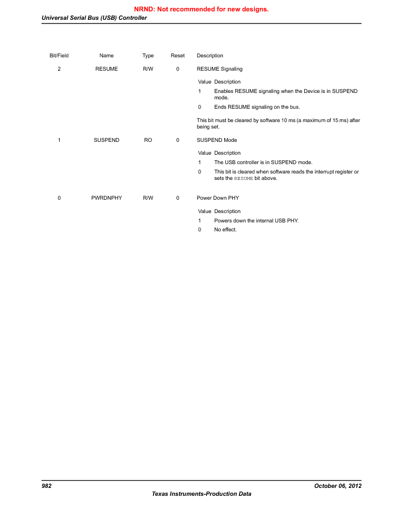 LM3S9BN6-IBZ80-C5 ,Texas Instruments厂商,Stellaris LM3S Microcontroller 108-NFBGA -40 to 85, LM3S9BN6-IBZ80-C5 datasheet预览  第982页