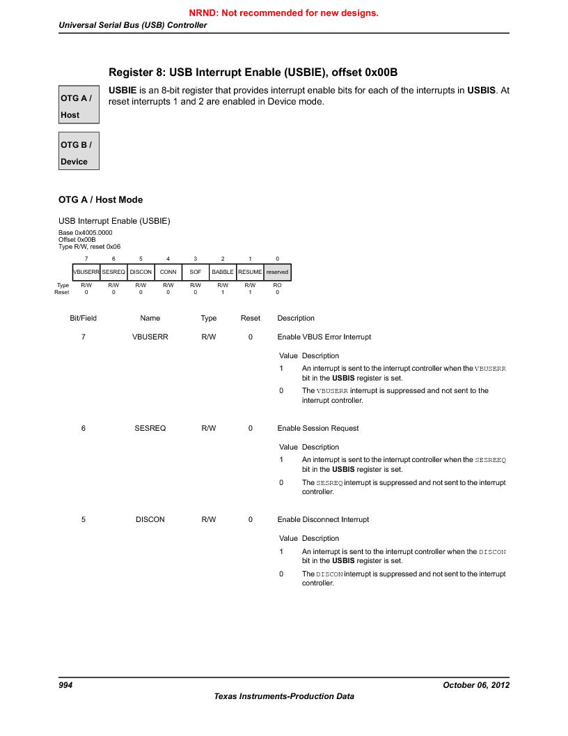 LM3S9BN6-IBZ80-C5 ,Texas Instruments厂商,Stellaris LM3S Microcontroller 108-NFBGA -40 to 85, LM3S9BN6-IBZ80-C5 datasheet预览  第994页
