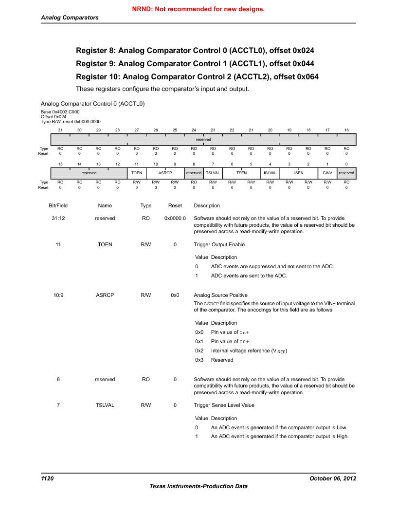 LM3S9D81 ,Texas Instruments厂商,Stellaris LM3S Microcontroller 108-NFBGA -40 to 85, LM3S9D81 datasheet预览  第1120页