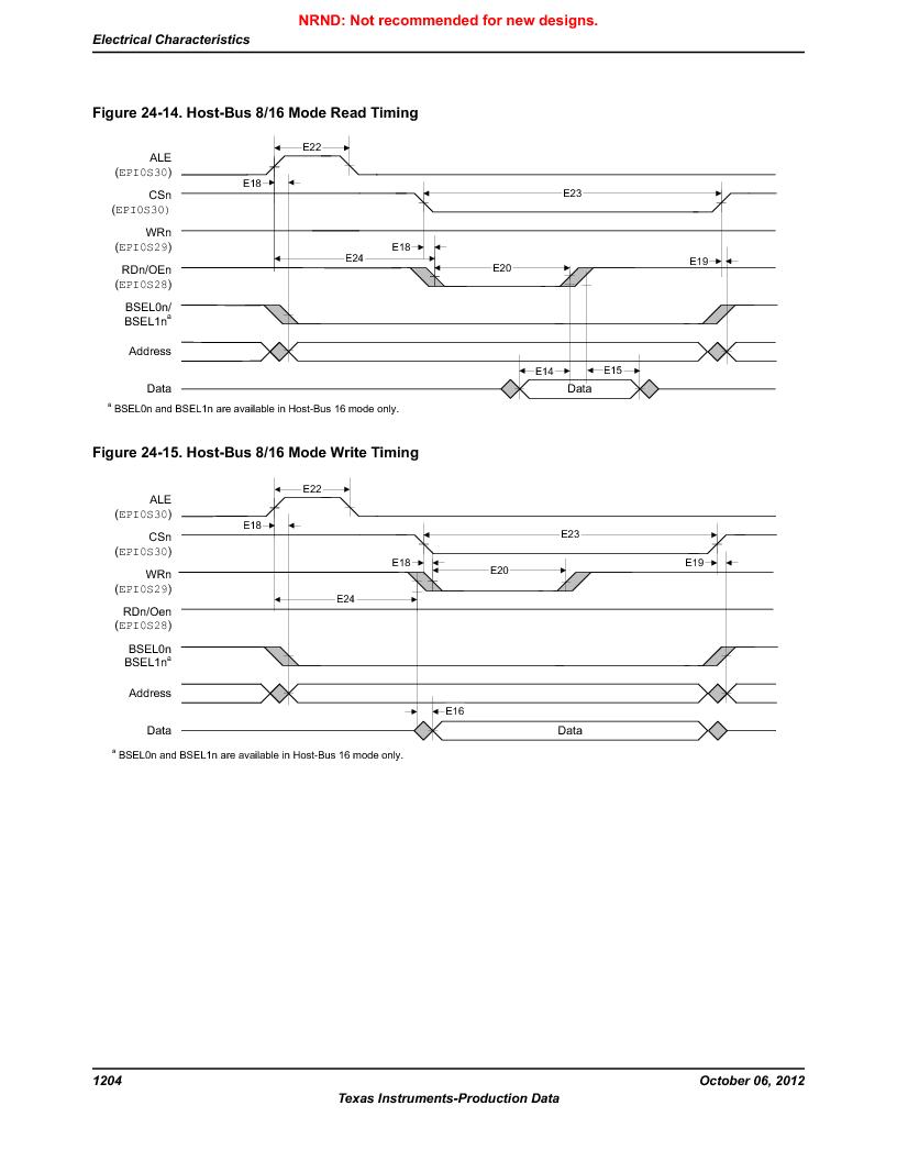 LM3S9D81 ,Texas Instruments厂商,Stellaris LM3S Microcontroller 108-NFBGA -40 to 85, LM3S9D81 datasheet预览  第1204页