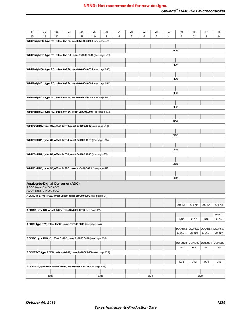 LM3S9D81 ,Texas Instruments厂商,Stellaris LM3S Microcontroller 108-NFBGA -40 to 85, LM3S9D81 datasheet预览  第1235页