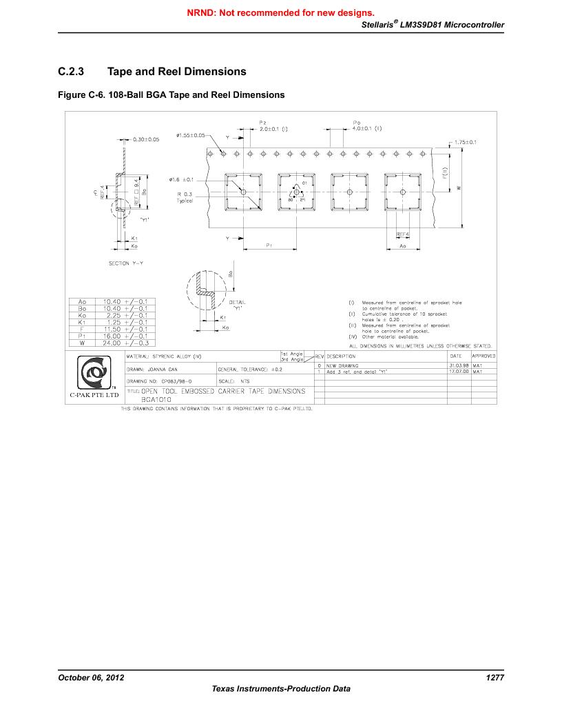 LM3S9D81 ,Texas Instruments厂商,Stellaris LM3S Microcontroller 108-NFBGA -40 to 85, LM3S9D81 datasheet预览  第1277页