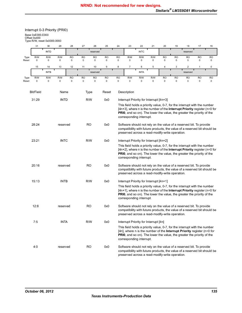 LM3S9D81 ,Texas Instruments厂商,Stellaris LM3S Microcontroller 108-NFBGA -40 to 85, LM3S9D81 datasheet预览  第135页