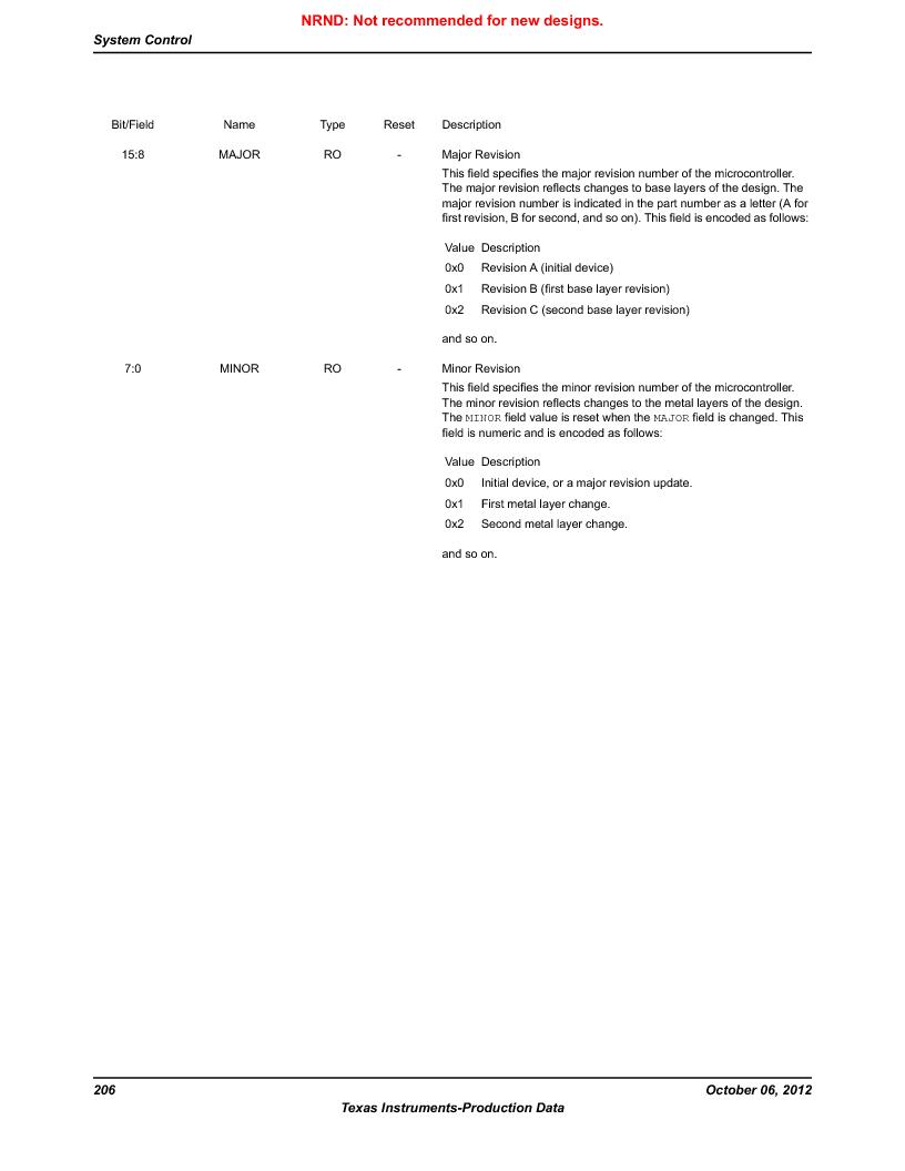 LM3S9D81 ,Texas Instruments厂商,Stellaris LM3S Microcontroller 108-NFBGA -40 to 85, LM3S9D81 datasheet预览  第206页