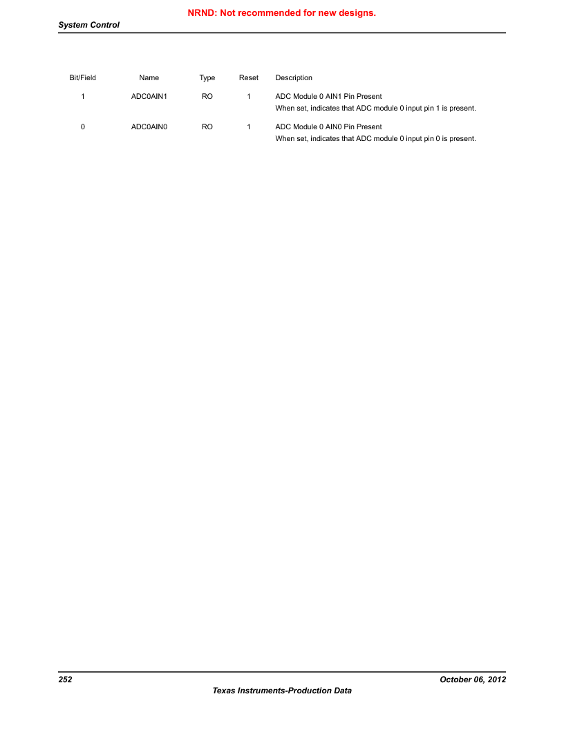 LM3S9D81 ,Texas Instruments厂商,Stellaris LM3S Microcontroller 108-NFBGA -40 to 85, LM3S9D81 datasheet预览  第252页