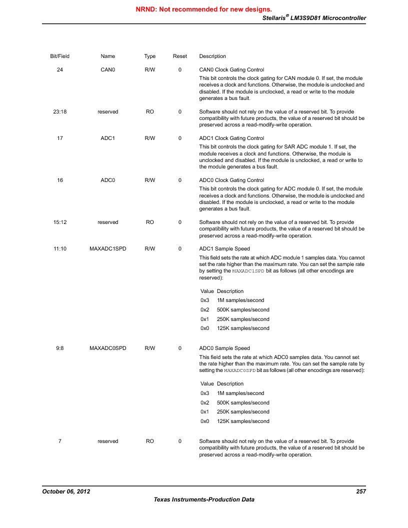 LM3S9D81 ,Texas Instruments厂商,Stellaris LM3S Microcontroller 108-NFBGA -40 to 85, LM3S9D81 datasheet预览  第257页