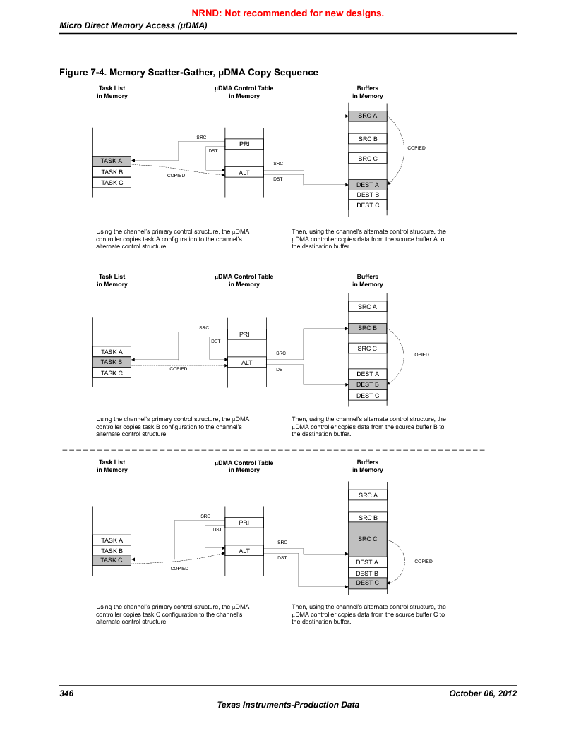 LM3S9D81 ,Texas Instruments厂商,Stellaris LM3S Microcontroller 108-NFBGA -40 to 85, LM3S9D81 datasheet预览  第346页