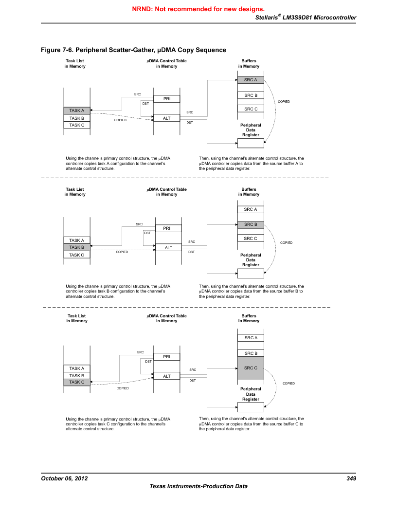 LM3S9D81 ,Texas Instruments厂商,Stellaris LM3S Microcontroller 108-NFBGA -40 to 85, LM3S9D81 datasheet预览  第349页